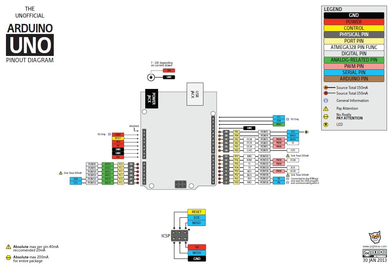 Arduino Stackable Header Kit - PRT-10007 - SparkFun