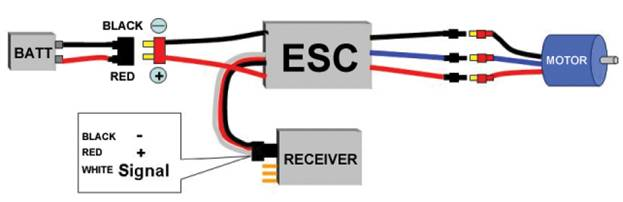 Три провода между регулятором