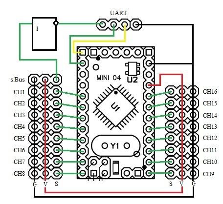 Микросхема 74HC14 представляет