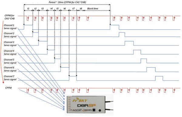 Что такое ppm для частоты кварца? | others | adminstuff
